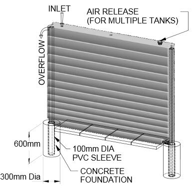 freestanding 1000 litre installation